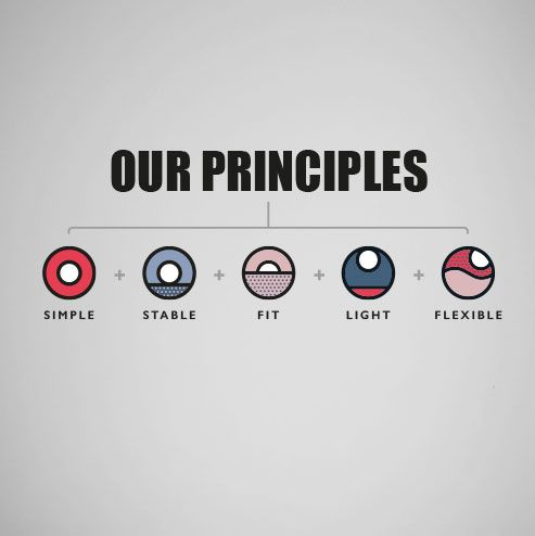 Our Principles: simple, stable, fit, light, flexible