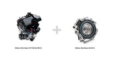 Moteurs essence et électrique du SUV 7 places Nouveau Hyundai SANTA FE Hybrid.