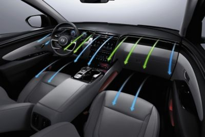 Interiøret og klimaanlegget i Hyundai Tucson Plug-In Hybrid.