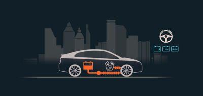 Nouvelle Hyundai IONIQ plug-in roulant au cœur du trafic urbain.
