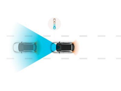 Immagine degli Avanzati sistemi di assistenza alla guida, SmartSense.