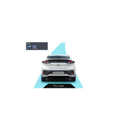 Ilustración del sistema de navegación eficiente del nuevo Hyundai IONIQ Híbrido.