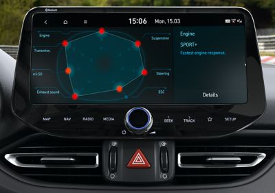Illustration showing the components of the all-new Hyundai i30 N.