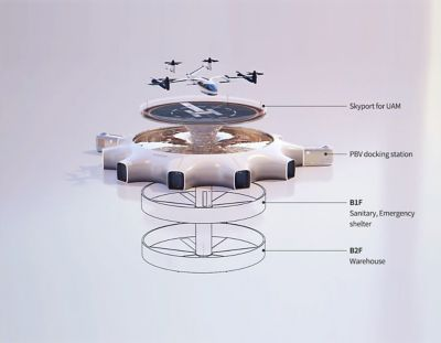 Detail view of Hyundai's Hub for Personal Air Vehicles and docking for Purpose Built Vehicles.