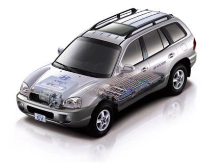Elbilen Hyundai Santa Fe med synlig batteri og elmotor. Illustrasjon.