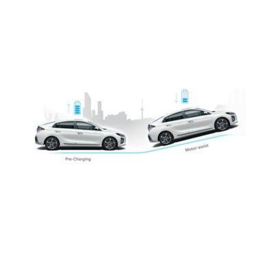 Ilustración del sistema de predicción de cuesta arriba del nuevo Hyundai IONIQ Híbrido.