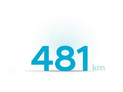 L'autonomia di guida di 451 km del SUV Crossover compatto 100% elettrico Hyundai IONIQ 5.