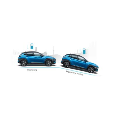 Ilustración del sistema predictivo en cuesta abajo del Hyundai KONA Híbrido eléctrico.