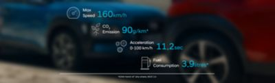 Image showing the max speed, fuel consumption, CO2 as well as the acceleration of the new Kona Hybrid.