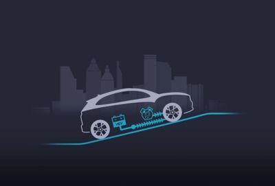 Il funzionamento parallelo del motore elettrico e del motore a benzina nel SUV compatto Nuova Hyundai KONA Hybrid.