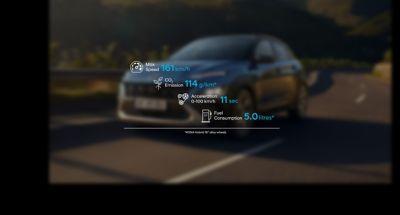 Le statistiche del SUV compatto sportivo ed efficiente Nuova Hyundai KONA Hybrid.