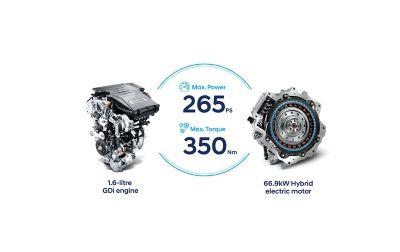 Spalinowy i elektryczny silnik nowego kompaktowego SUV-a Hyundai TUCSON Plug-in Hybrid.