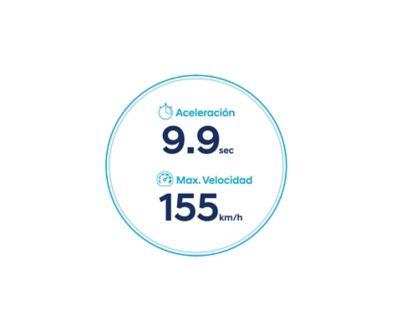 Iconos de aceleración y velocidad máxima del nuevo Hyundai KONA Eléctrico con batería de 39,2 kWh.