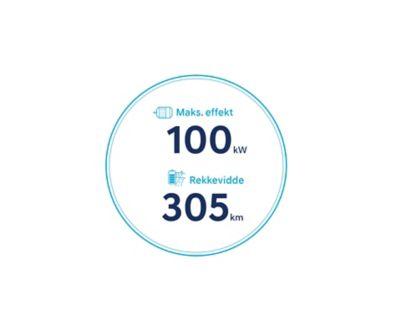Ikoner for 305 km rekkevidde og maksimal effekt på 100 kW for nye Hyundai KONA Electric med batteri på 39,2 kWt. Grafikk.