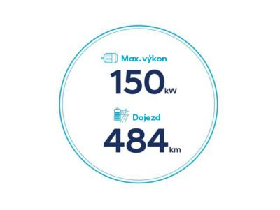 Ikony dojezdu 484 km a maximálního výkonu 150 kW nového Hyundai Kona Electric s 64kWh trakčním akumulátorem.
