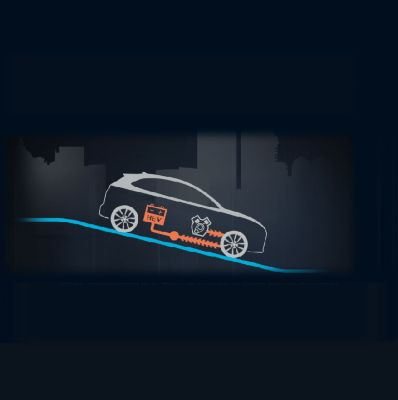 Animación del flujo de energía en deceleración y cuesta abajo del Hyundai KONA Híbrido eléctrico.