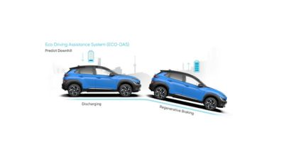 The new Hyundai Kona Hybrid compact SUV predicting an decline for more efficiency.