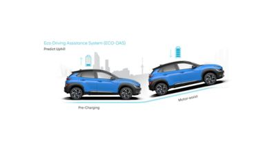 The new Hyundai Kona Hybrid compact SUV predicting an incline for more efficiency.