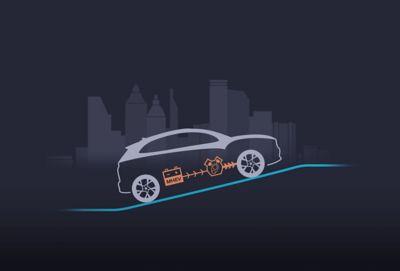 Generador híbrido suave del nuevo Hyundai KONA dando apoyo en la aceleración.