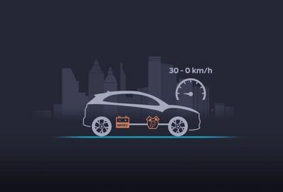 Sistema start-stop del nuevo Hyundai KONA.