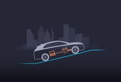 Ilustración del nuevo Hyundai i30 que muestra la aceleración del sistema híbrido suave de 48 V.