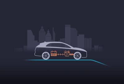 Ilustración del nuevo Hyundai i30 que muestra el arranque del sistema híbrido suave de 48 V.