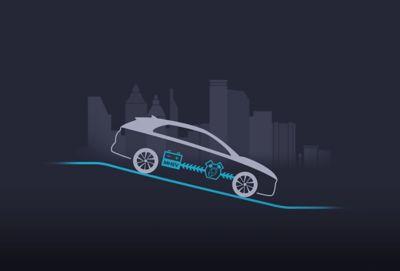 Illustratie van het 48-volt Mild-Hybrid-systeem van de nieuwe Hyundai i30 Wagon tijdens het terugwinnen van energie.