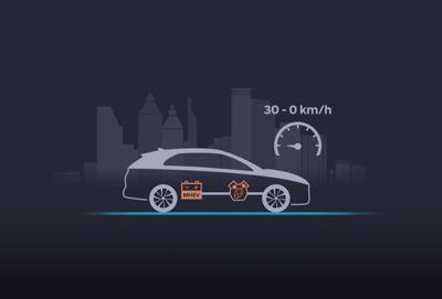 Ilustración del nuevo Hyundai i30 que muestra la funcionalidad ampliada de arranque y parada del sistema híbrido suave de 48V.