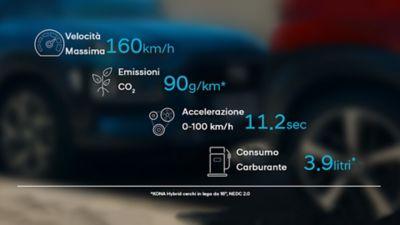 Immagine che mostra la velocità massima, il consumo di carburante, CO2 e l'accelerazione di Hyundai Kona Hybrid.