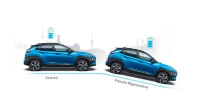 Illustrazione del sistema di previsione di discesa di Hyundai KONA Hybrid.
