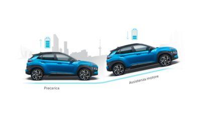 Illustrazione del sistema di previsione di salita di Hyundai KONA Hybrid.