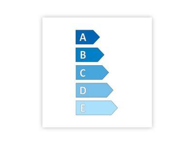 Immagine dei livelli di aderenza sul bagnato inserito nella nuova etichetta degli pneumatici