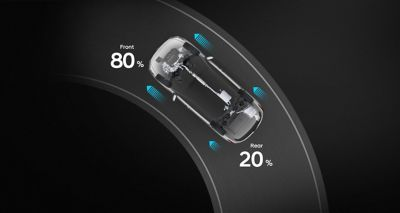 Illustration of the comfort driving mode of the new Hyundai Santa Fe 7 seat SUV.
