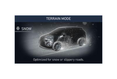 Illustrazione della modalità neve del SUV 7 posti Nuova Hyundai Santa Fe Hybrid.