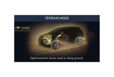 Illustrazione della modalità sabbia del SUV 7 posti Nuova Hyundai Santa Fe Hybrid