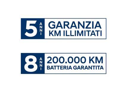 Garanzia Hyundai di 5 anni a chilometraggio illimitato e di 8 anni sulla batteria.