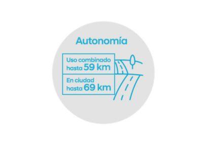 Autonomía de conducción eléctrica del nuevo Hyundai SANTA FE Híbrido Enchufable de 7 plazas.