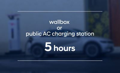 The Hyundai IONIQ 5 standard-range battery loads in 5 hours at an AC charging station.