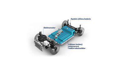 Elektrický systém Hyundai v kostce.