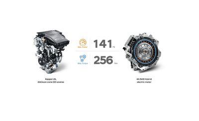 Nowy Hyundai KONA Hybrid - czym jest hybryda?