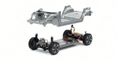 zíklad EV vozu