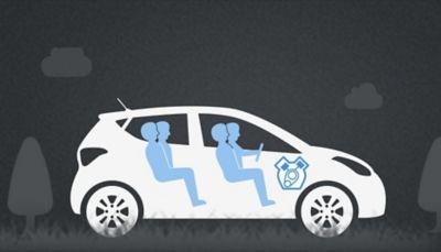 Graphic illustrating the Hyundai i10 Eco Pack.