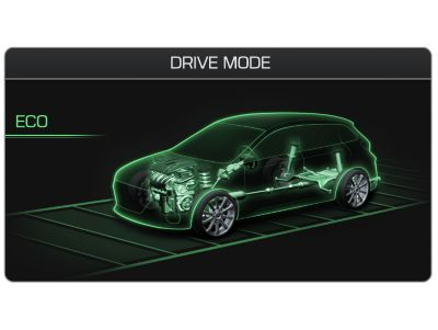 Graphic of the drive mode display in the Hyundai i30 Fastback N on the 8 inch touch screen display.