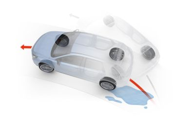 Graphic of the Hyundai i30 N's Traction and Stability Control.
