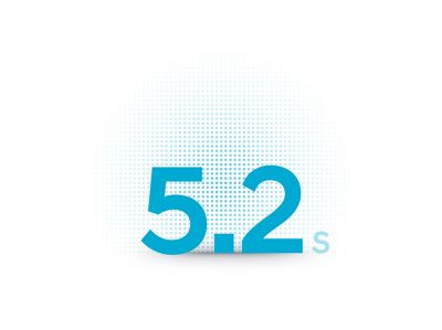The 5.2s acceleration icon of the HyundaiIONIQ 5 midsize CUV.