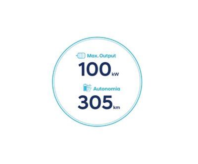 Icone dell'autonomia di 305 km e potenza massima di 100 kW di Nuova Hyundai Kona Electric con batteria da 39,2 kWh.