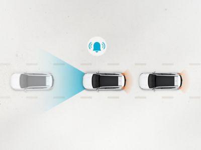 The Leading Vehicle Departure Alert (LVDA) of the new Hyundai Kona Hybrid compact SUV.