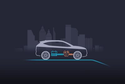 Illustration of the new Hyundai i30 showing how the 48V mild hybrid systemis charging while driving.
