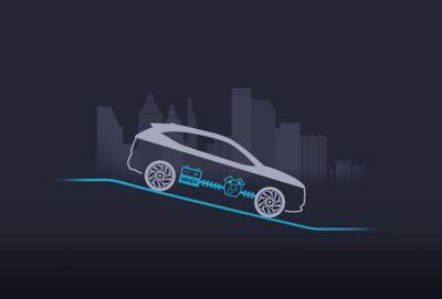 Illustration of the new Hyundai i30 showing the recuperation of the 48V mild hybrid system.