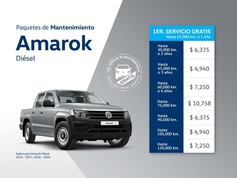 Servicio de mantenimiento Amarok Diesel